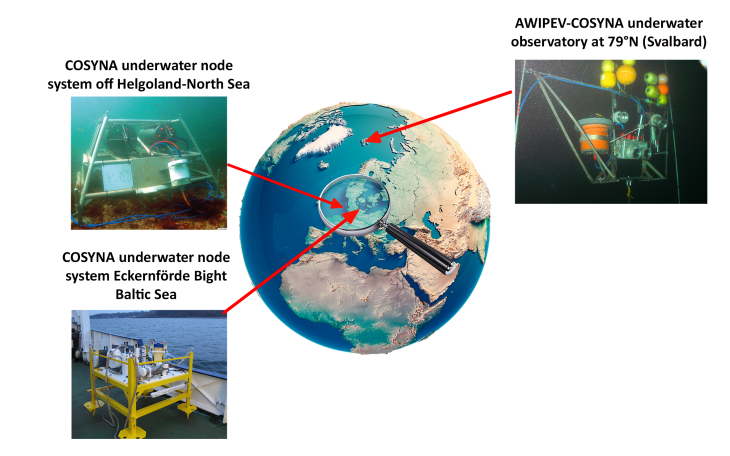 The COSYNA underwater node system at Helgoland and Eckenförde Bight (left) and in the Arctic Ocean at Spitsbergen (right). -image: Hereon, AWI-